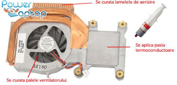 Cooler laptop sistem racire curat